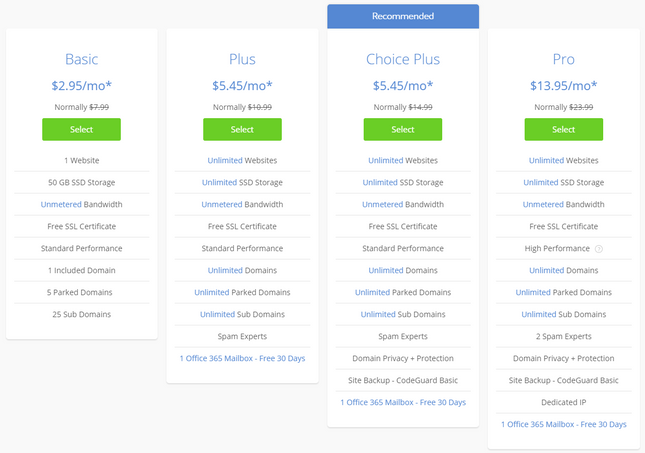 bluehost pricing shared hosting plans