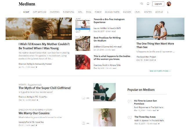 Side hustle: publish on medium