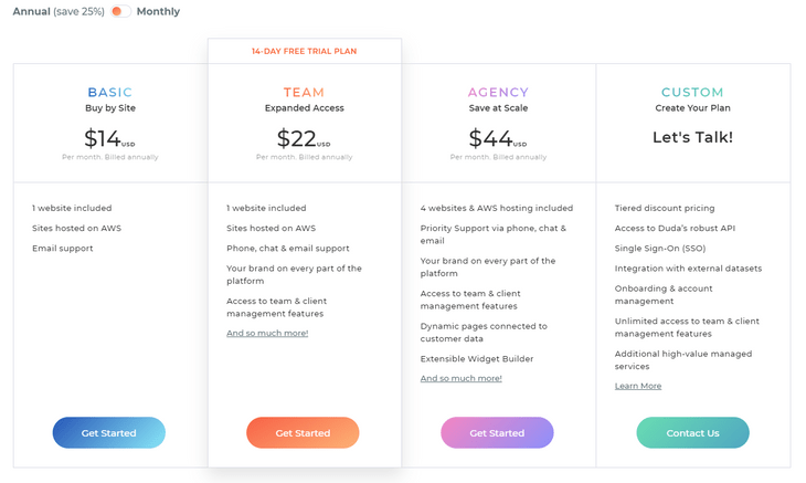 duda review pricing plans