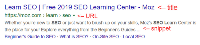 labeled serp example