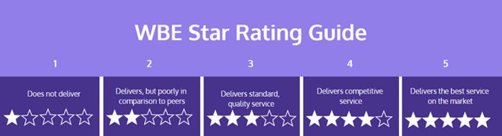 star rating system explanation