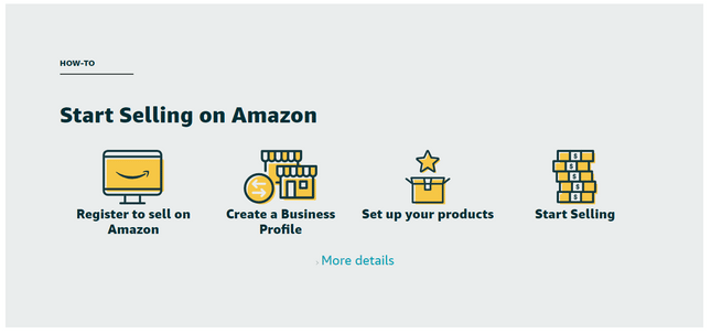how to dropship amazon