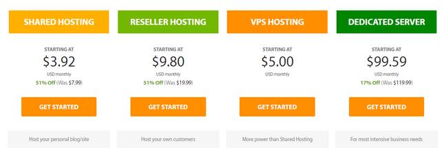 best blog hosts a2 hosting plans