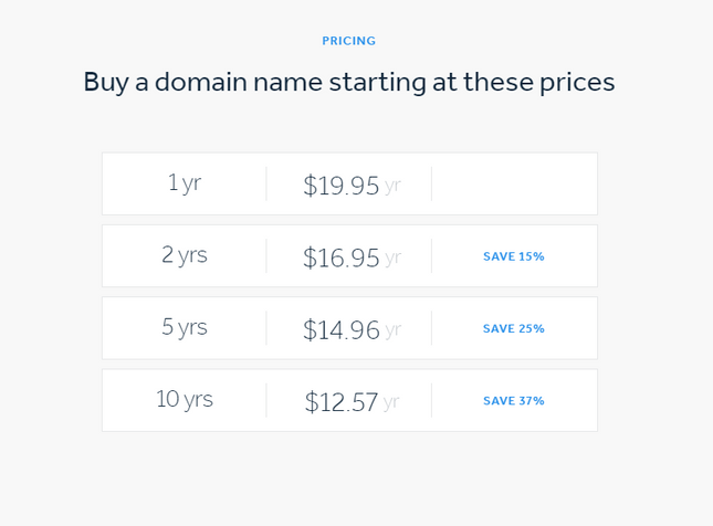 weebly domain cost