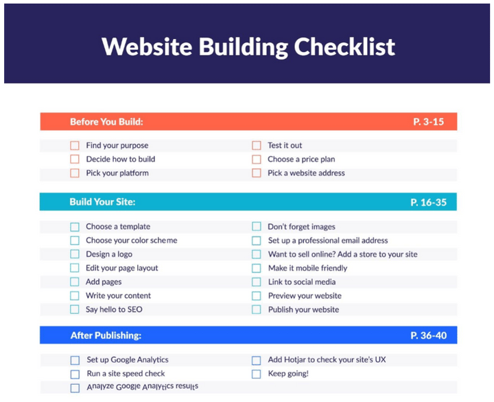 website builder checklist extract