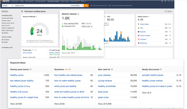 ahrefs keyword explorer finding your niche
