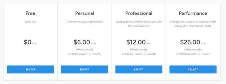 weebly review pricing plans