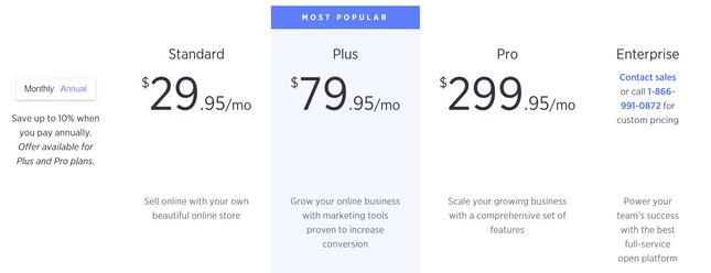 woocommerce vs bigcommerce pricing