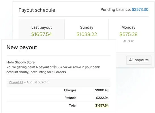 shopify payments finance dashboard