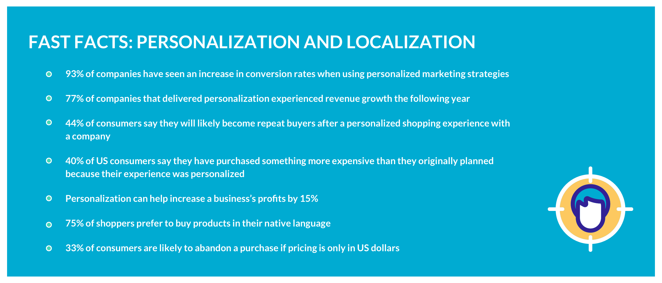 fast facts about personalization and localization