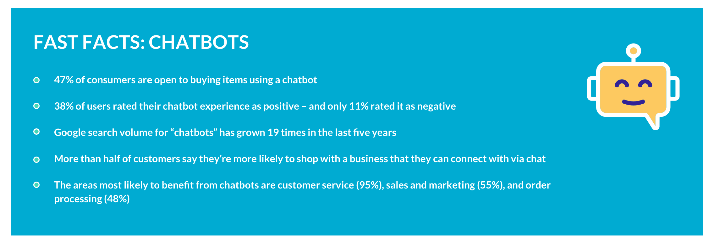 fast facts about chatbots