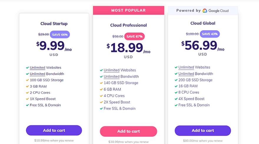 hostinger cloud plans
