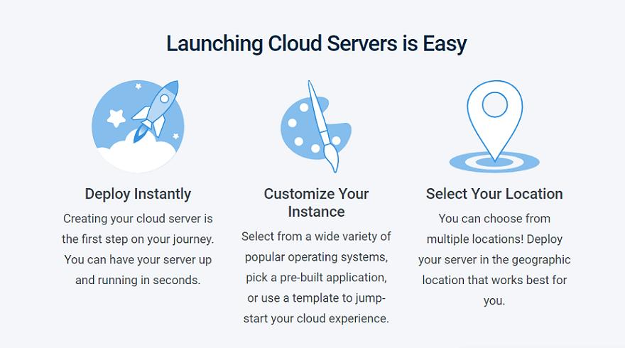 hostwinds cloud servers