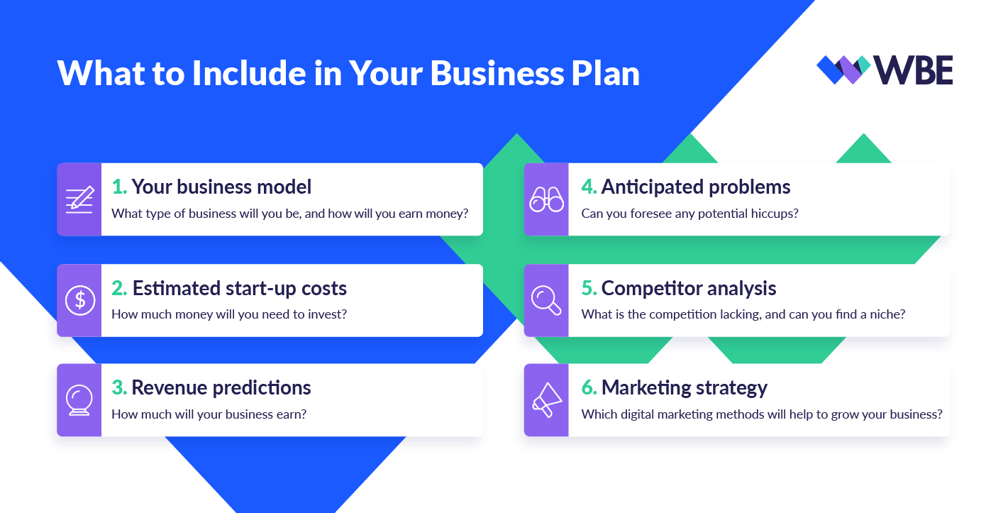 what to include in business plan