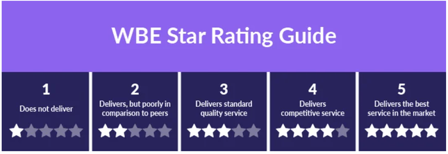 wbe star rating guide