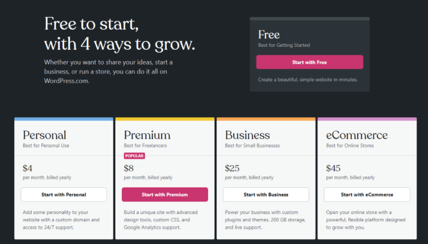 wordpress.com plans and pricing