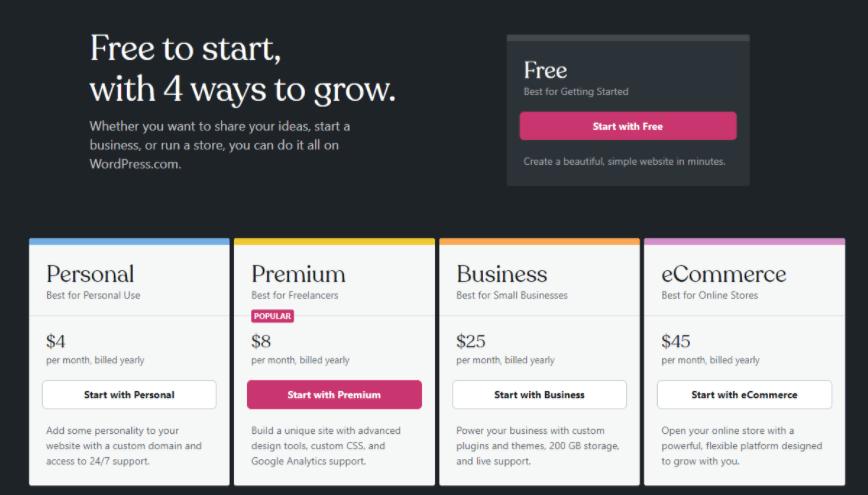wordpress.com plans and pricing
