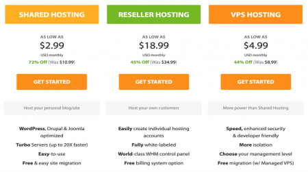 a2 hosting price plans