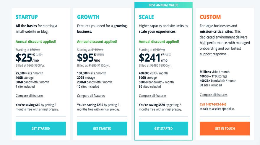 wpengine prices