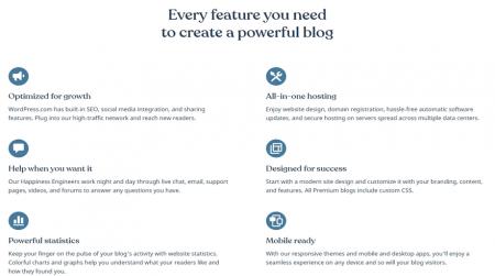 wordpress.org blogging features