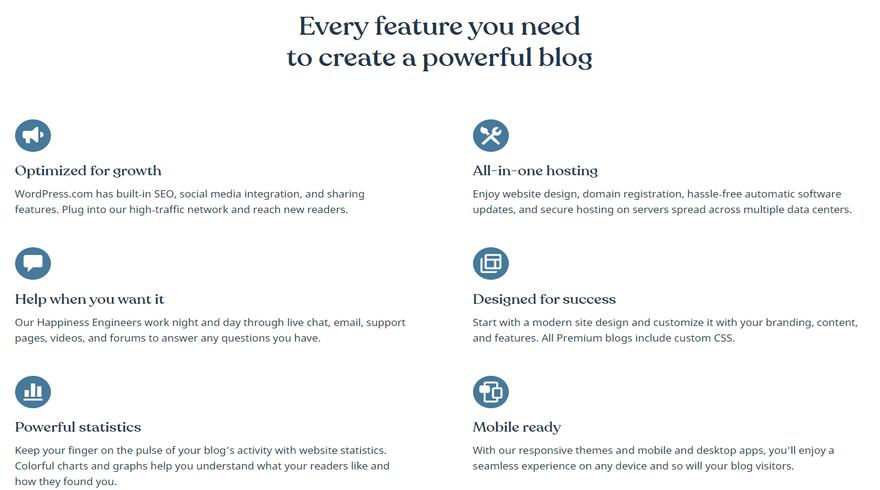 wordpress.com blogging features