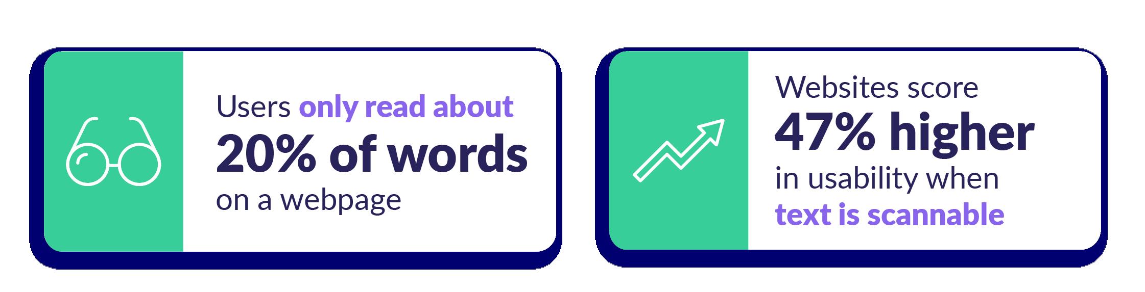 bold fonts web trend statistics