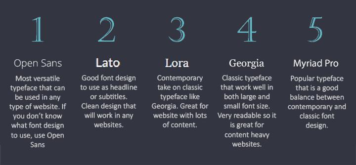 readable font selection