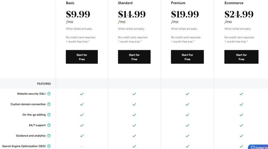 cheapest website builders godaddy pricing