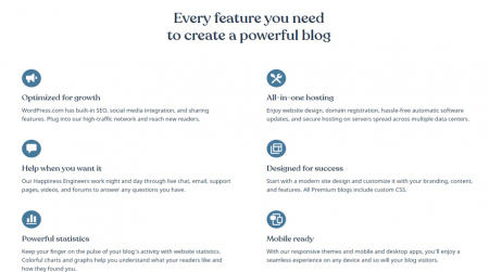 cheapest website builders wordpress.com blogging features