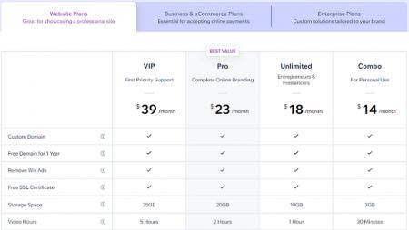 wix pricing plans start at $14