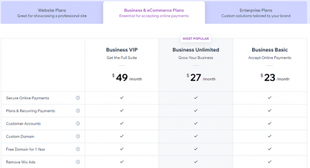 wix ecommerce pricing plans start at $23