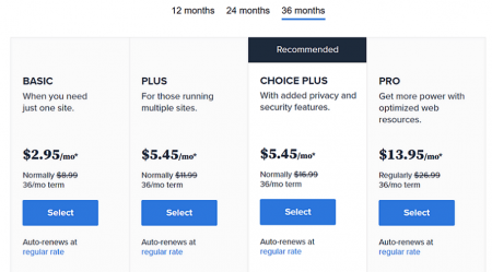 bluehost shared hosting price plans start at $2.95 per month