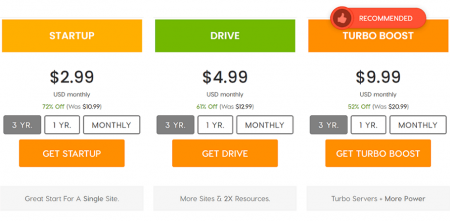 a2 hosting's shared hosting prices start at $2.99 per month