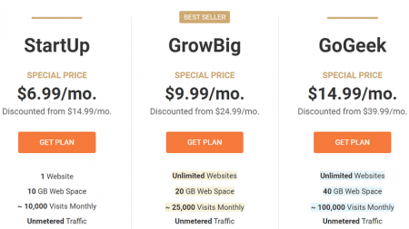 siteground's shared hosting price plans start at $6.99 per month