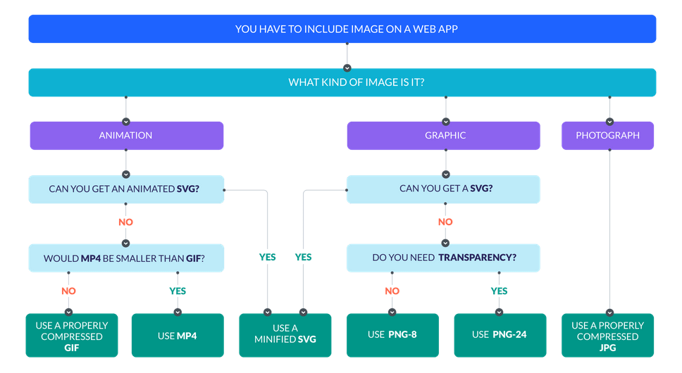 types of image files explained