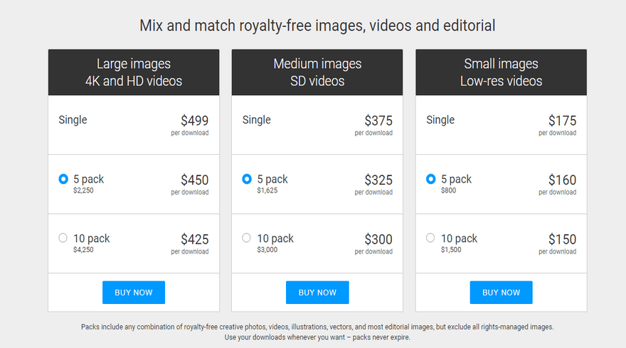 getty images price plans