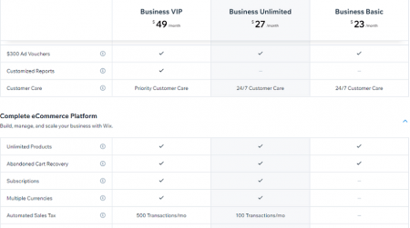 wix ecommerce pricing plans start at $23 per month