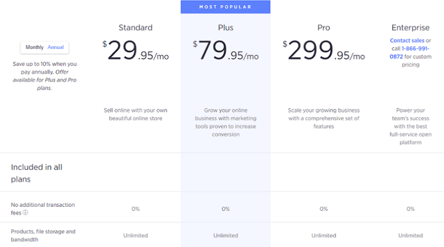bigcommerce pricing plans start at $29.95 per month