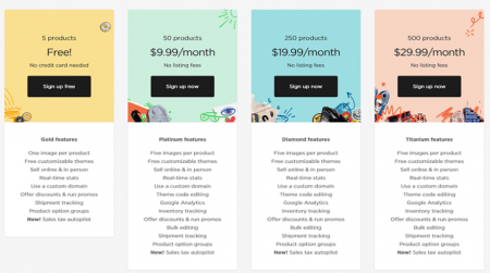 big cartel pricing plans start at $9.99 per month, but there is a free plan