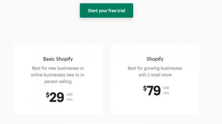 shopify plan prices