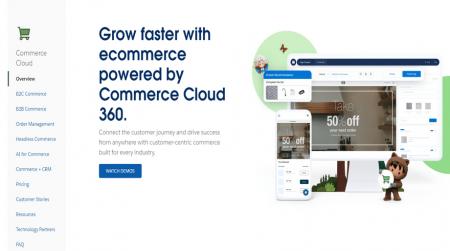 salesforce commerce cloud enterprise
