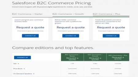 salesforce enterprise b2c pricing