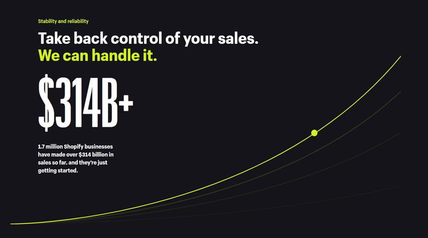 shopify plus 1.7 million businesses