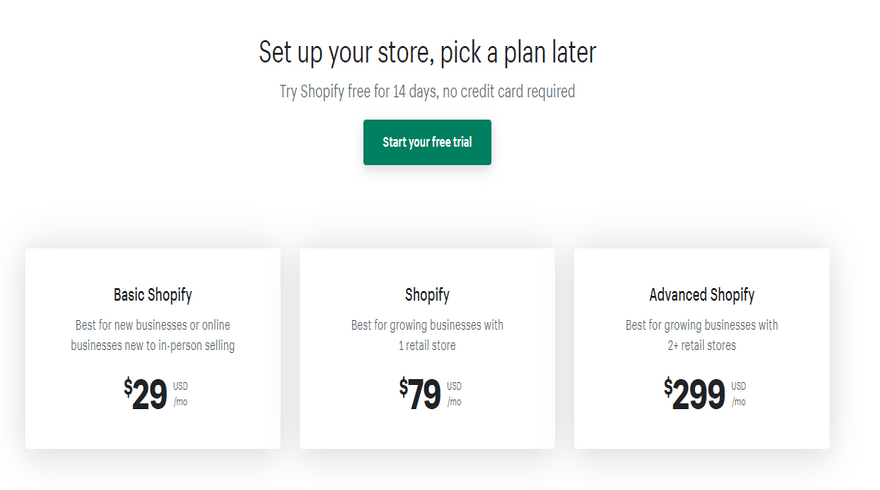 shopify ecommerce software pricing