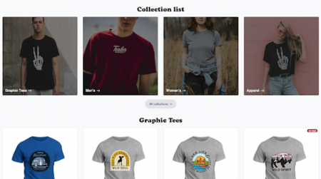 organized product pages