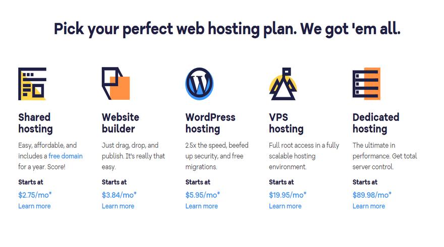 best cpanel hostgator hosting types