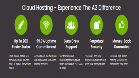 a2 hosting best cpanel hosting features