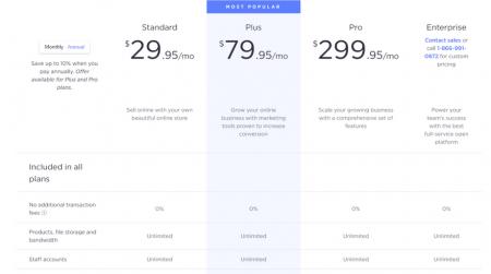 bigcommerce ecommerce pricing plans
