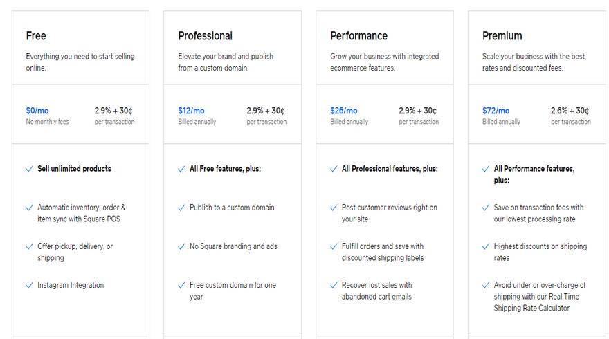 square online ecommerce price plans