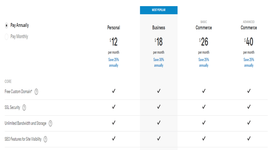 squarespace ecommerce pricing plan